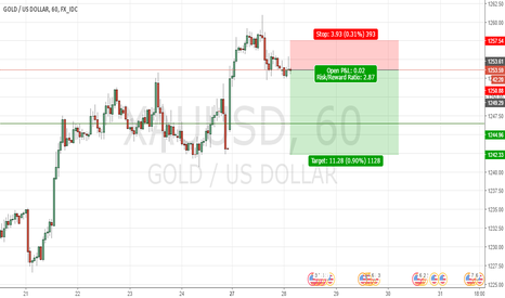 XAUUSD: SHORT  TERM BULLISH TRADE