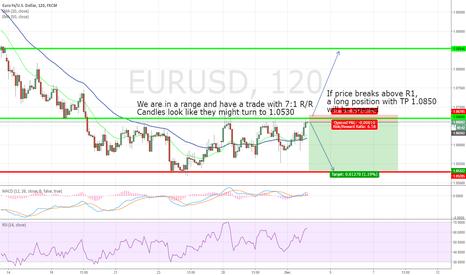 EURUSD: EURUSD short/long with a great Risk/Reward