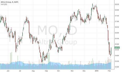 MO: Closing the gap