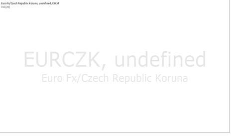 EURCZK: gold