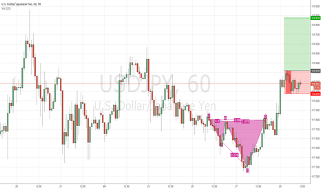 USDJPY: Will USDJPY continue weekly trend?
