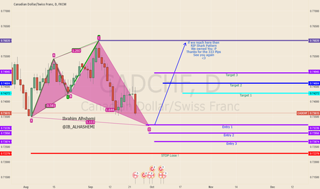 CADCHF: CADCHF 3 Best entry DONT MISS IT :P !