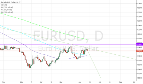 EURUSD: Sell the Euro! Spend the profits on hookers and blow later!