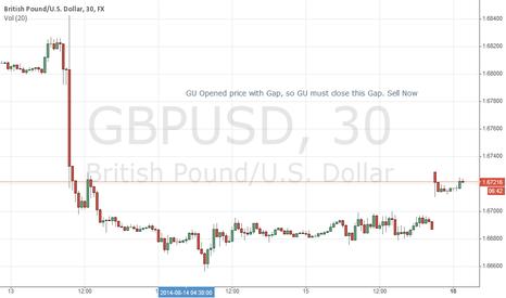 GBPUSD: GU Bearish