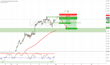 USDCAD: Secound attack to 1.31