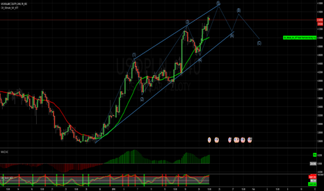 USDPLN: rumors about speculative attact