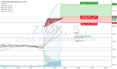 ZION: zion