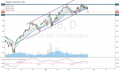 XHB: xhb on the edge of breaking support