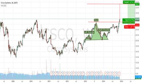 CSCO: Will the CSCO stock reach USD 33.00 soon?