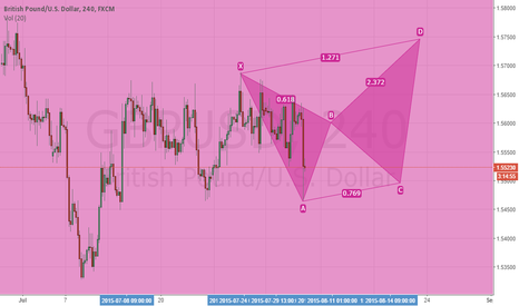 GBPUSD: GPBUSD 4H butterfly pattern