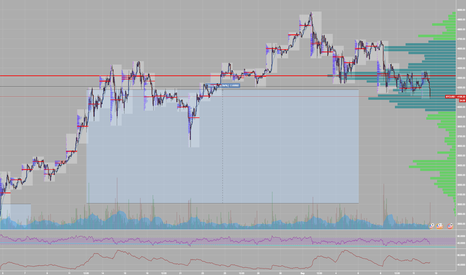 BTCUSD: $BTCUSD still plunging and looking like $3700 is next move