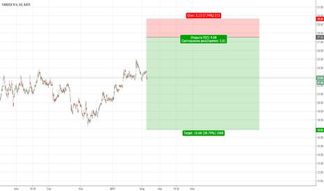 YNDX: YANDEX/ Sell limit 27.53