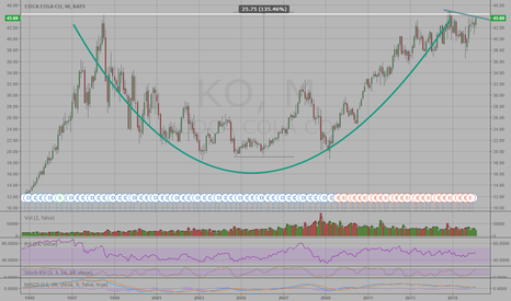 KO: Cup and Handle for Coca Cola KO