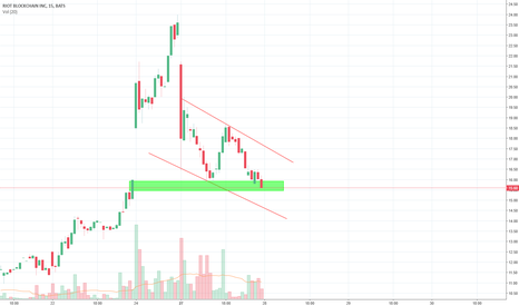 RIOT: RIOT - Short term oportunity to buy on a breakout