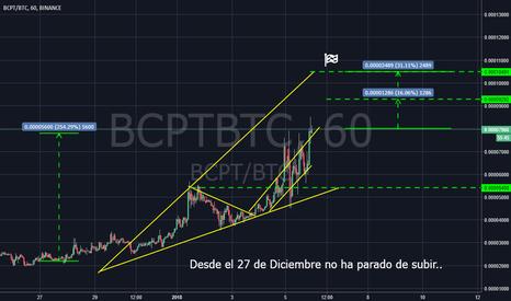 BCPTBTC: BCPT ¿Nos subimos al rally?