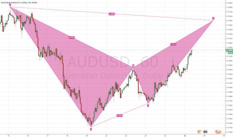 AUDUSD: AUDUSD - 1H - Bat Pattern