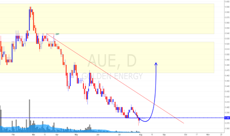 AUE: Golden Energy Daily Update (31/7/17) * Sign of UP