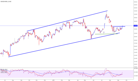 BIOCON: Biocon(356)- bounced from support can move toward 375-380 n 393