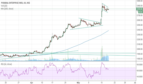 PEL: PEL Forming a bullish flag in hourly chart