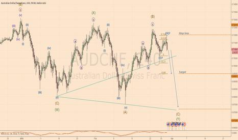 AUDCHF: Analysis and plan - SHORT AUDCHF