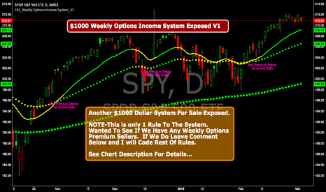 SPY: $1K Options System Exposed!  Any Interest In Weekly Options?
