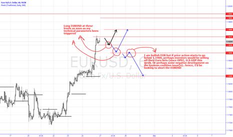 EURUSD: EURUSD trading plans for Monday