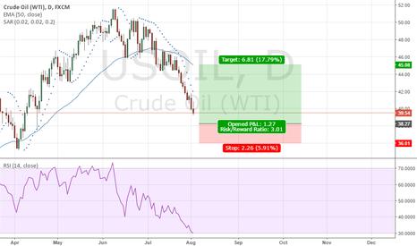 USOIL: Buy Crude for Bumper profits