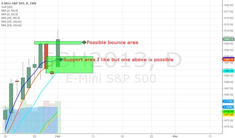 ESH2013: $ES-F $SPY $SP-500 $SPX