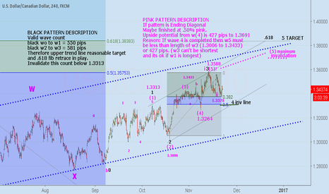 USDCAD: usdcad 240 minute wave count