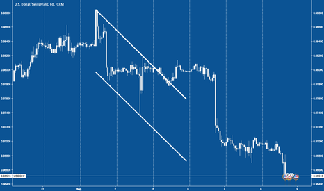 USDCHF: Weekly Analysis of Major Currency Piers