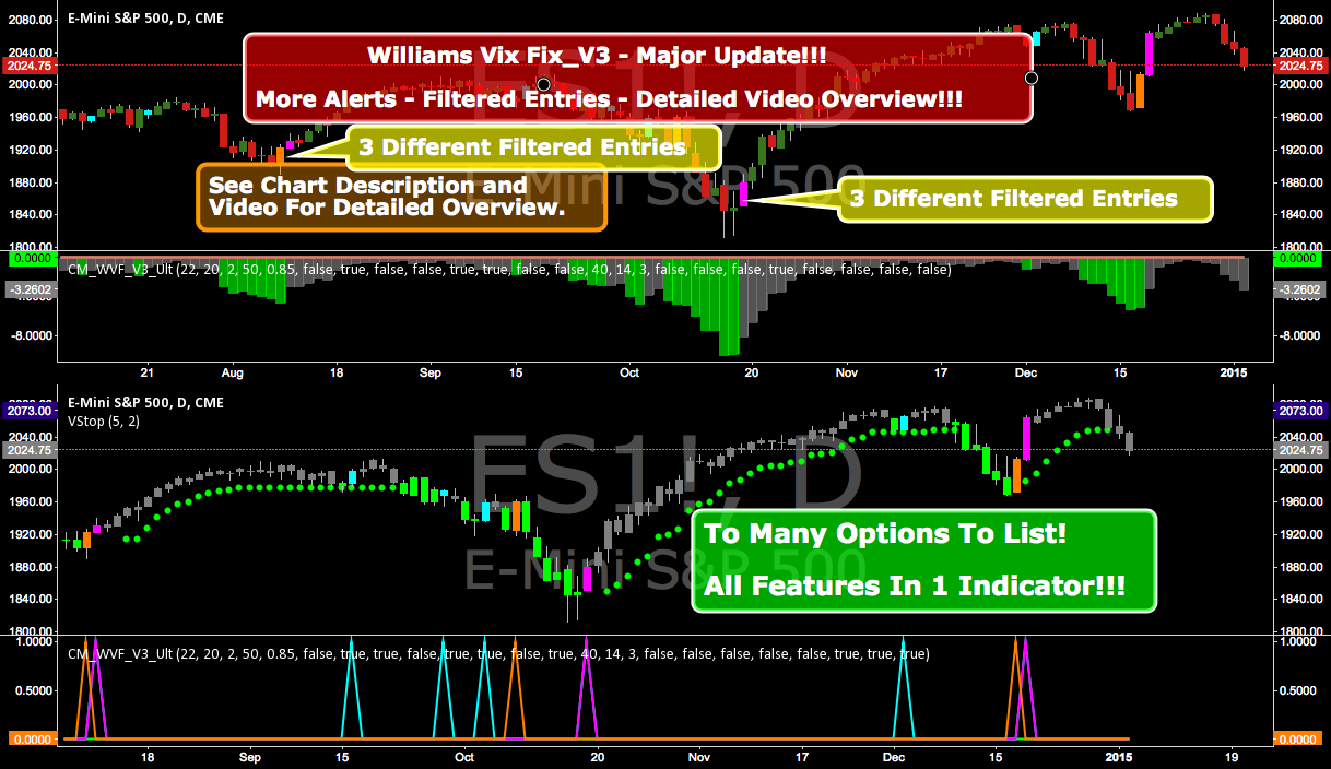 Williams Vix Fix -Major Update -Filtered Entries - Much More