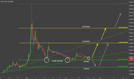 TRXBTC: Tron VS Bitcoin Comeback