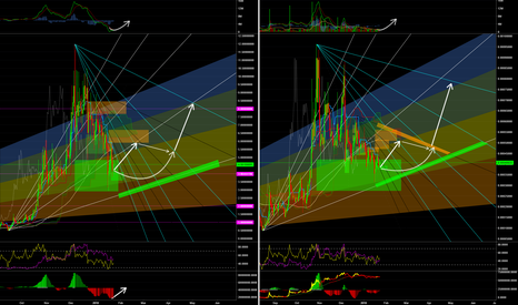 VTCBTC: #Vertcoin Daily Chart - Maybe it's good time to refill the bag