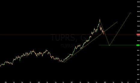 TUPRS: izliyoruz...