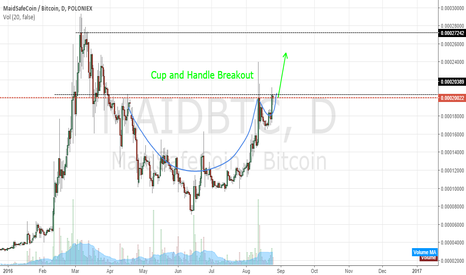 MAIDBTC: MaidSafe ready for breakout