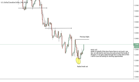 USDCAD: USDCAD. TIME TO SIT AND WATCH