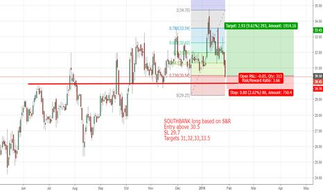 SOUTHBANK: SOUTHBANK long based on S&R