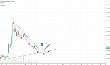 PAYBTC: pay. what do you think? up or down?