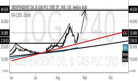 IOG: IOG. Bounce and Continuation