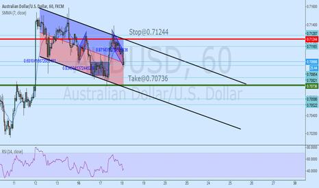 AUDUSD: AUDUSD - Bearish channel. Take win at previous swing low.
