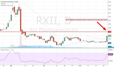 RXII: RXII... Upside is great!