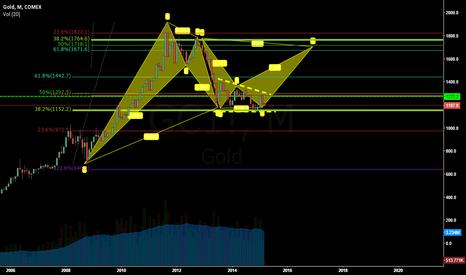 GC1!: crab/bat pattern in gold? or not?