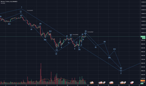 BTCUSDT: BTC Truncated 5th's and fractal movement?