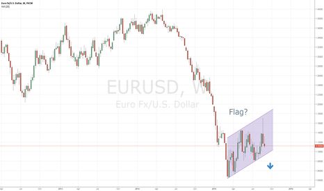 EURUSD: Big flag at 1W