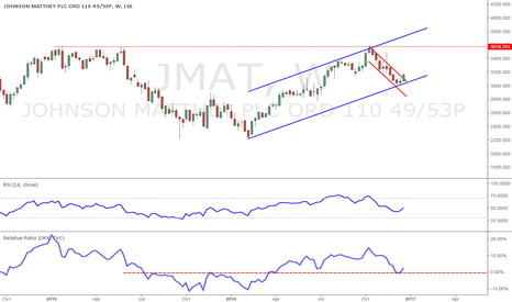 JMAT: 2017 to be a good year for Johnson Matthey?