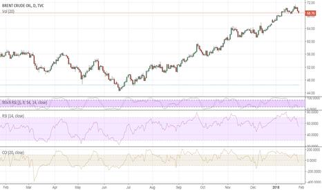 UKOIL: Oil market is nervous