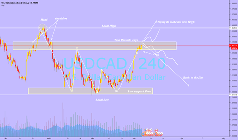 USDCAD:  USDCAD Two possible ways