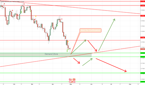 CADCHF: CAD/CHF Weekly Outlook