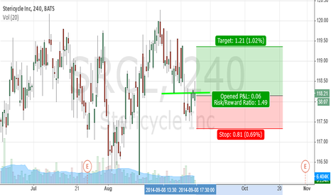 SRCL: SRCL at support level