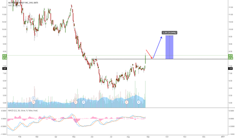 ALJ: ALJ GOING FOR ONE MORE WAVE UP?